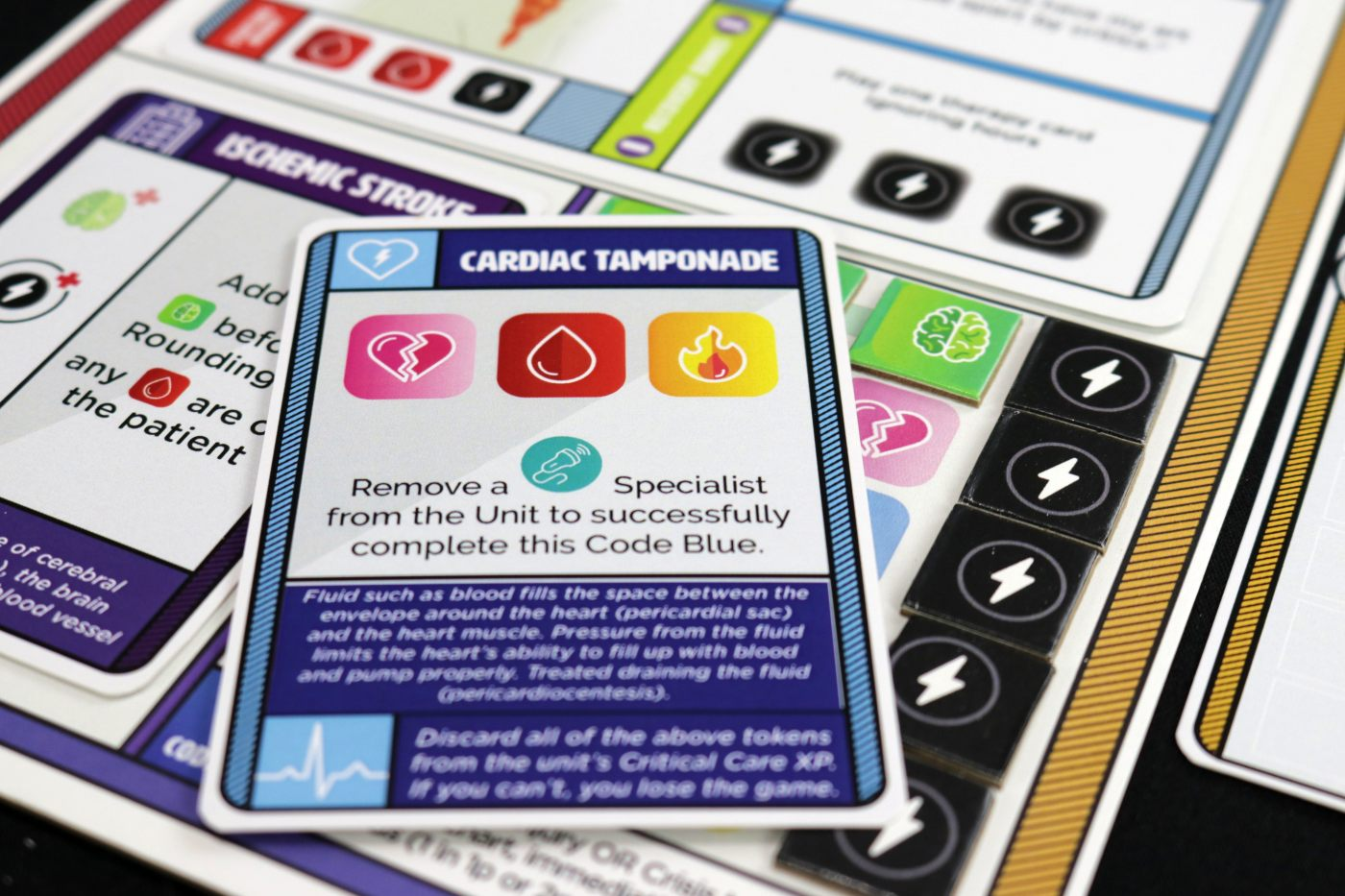 Critical Care code blue